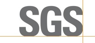 Sgs Lanka (pvt) Ltd.